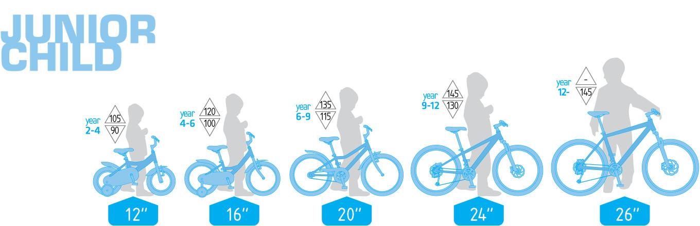 Velkosti bicyklov
